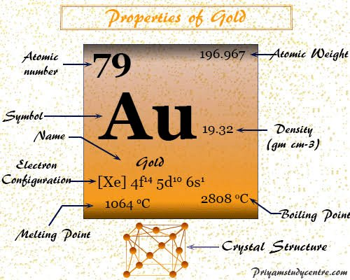 Altının fizyolojik ve kimyasal özellikleri